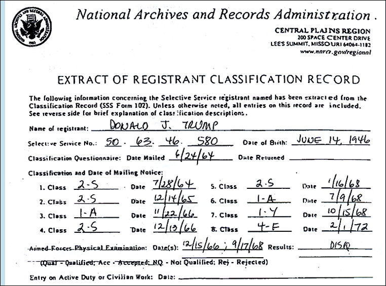 Trumped Selective Service record showing he was designated 4-F--medically incapable of serving in the military
