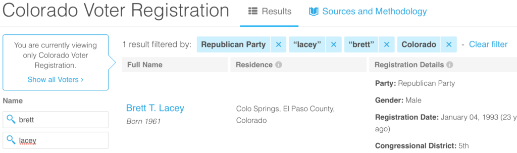 "Colorado state voter registration database show Colorado Fire Marshall Brett Lacey, who Donald Trump accused of ""being a democrat"", among other things, show the firefighter, who was honored as Colorado Springs ""Civilian of the Year"" award last year, has been a registered republican for 23 years."